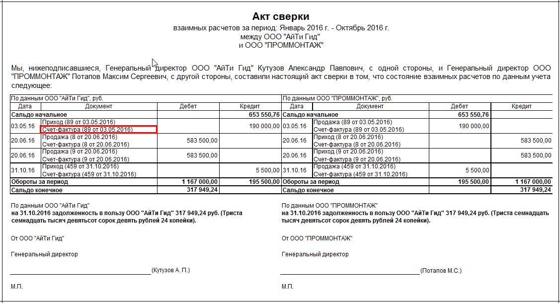 Форма Акта Сверки Расчетов с Контрагентами