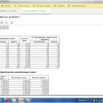 Расчет среднего заработка в ЗУП 3,1