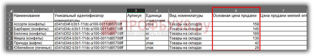 Данные, содержащиеся в файле выгрузки