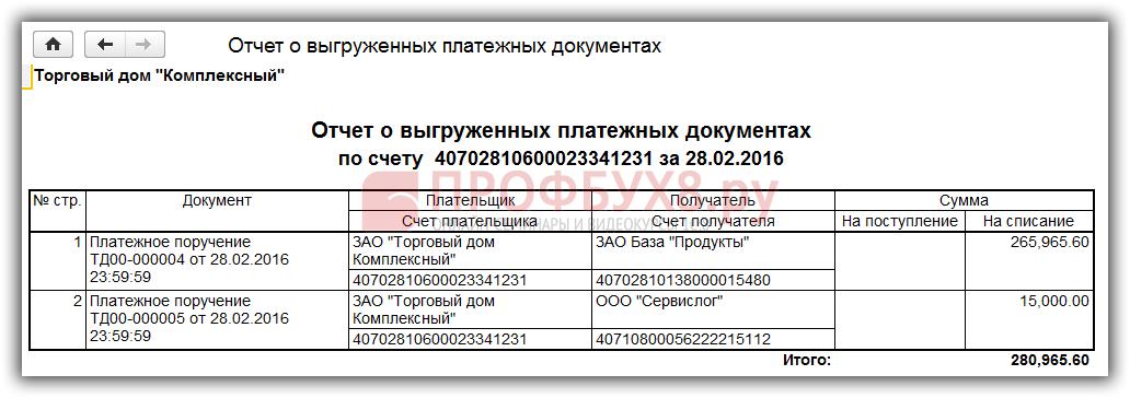Отчет по выгруженным документам