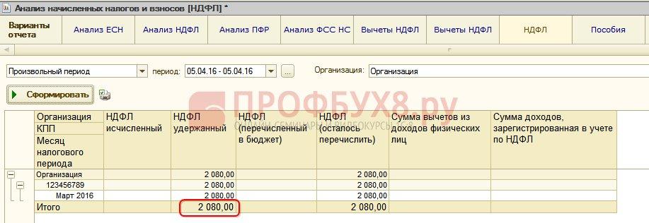 НДФЛ удержанный в Анализе начисленных налогов и взносов