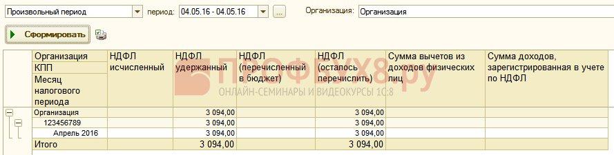 отчет Анализ начисленных налогов и взносов