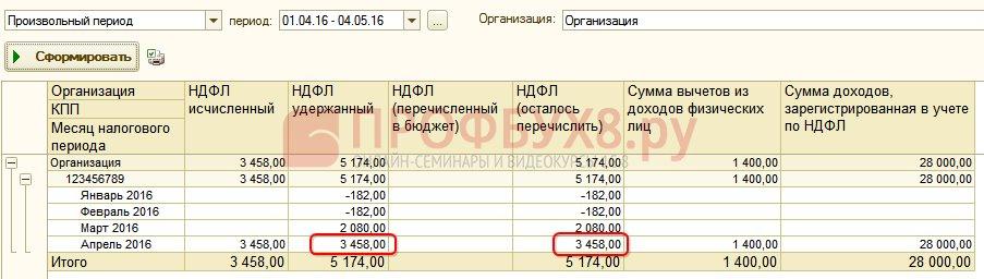 сумма удержанного НДФЛ равна сумме НДФЛ к перечислению