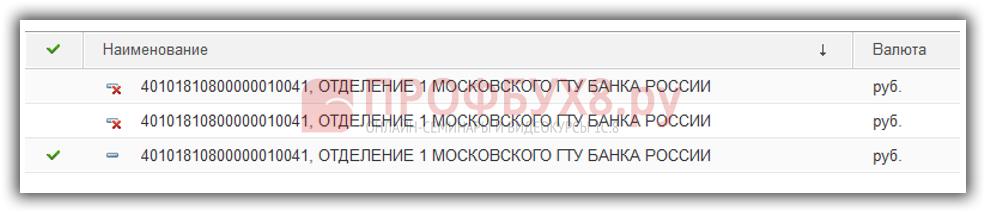 Форма списка справочника банковские счета