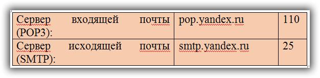 настройки Yandex.ru без использования безопасного соединения SSL