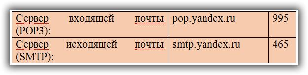настройки Yandex.ru с использованием безопасного соединения SSL
