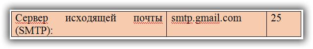 Настройка почты Gmail.com без использования безопасного соединения SSL