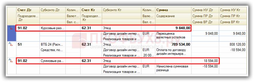 Как отразить продажу услуг по договору в валюте в С  Расчет налога на прибыль с учетом ПБУ 18 02 от реализации услуг в 1С 8 2