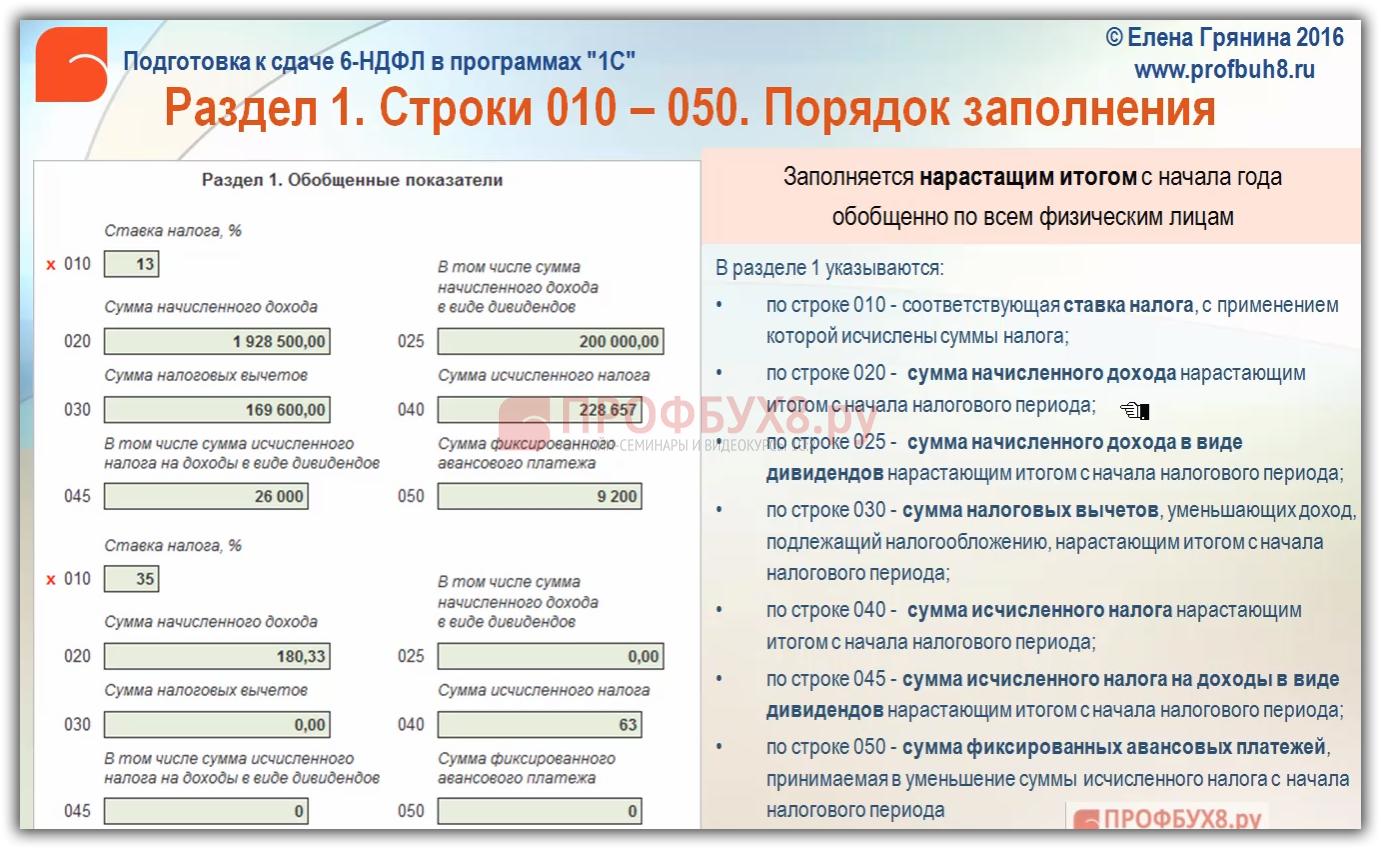 разнополярными именами, что показывать в строке 070 формы 6 ндфл грузинский гуджарати