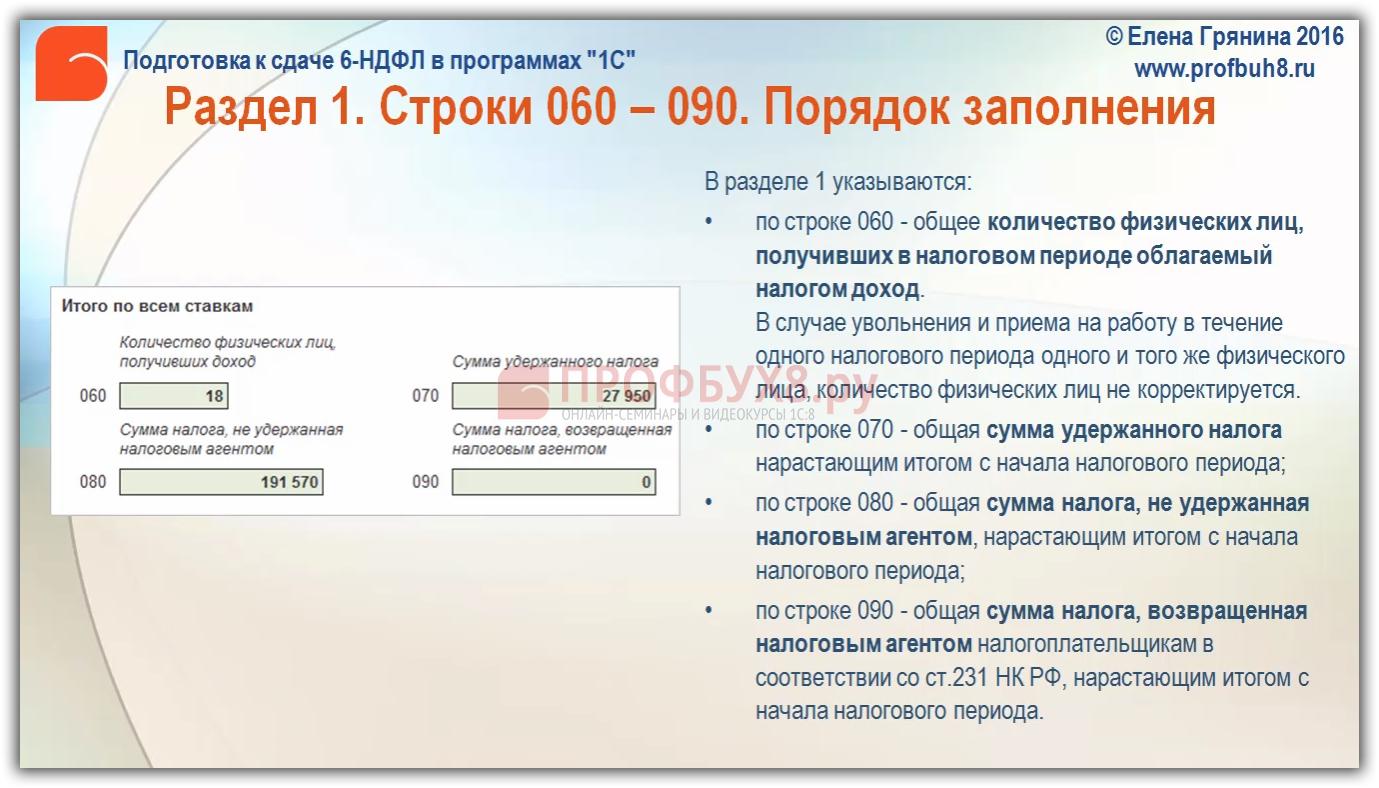 Строка 070 формы 6 ндфл порядок заполнения документы для кредита Павла Корчагина улица