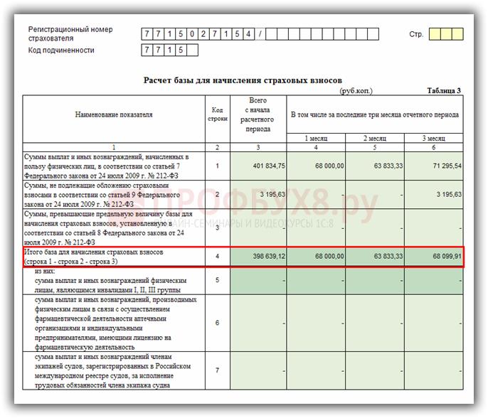 Программа для составления отчета 4 фсс