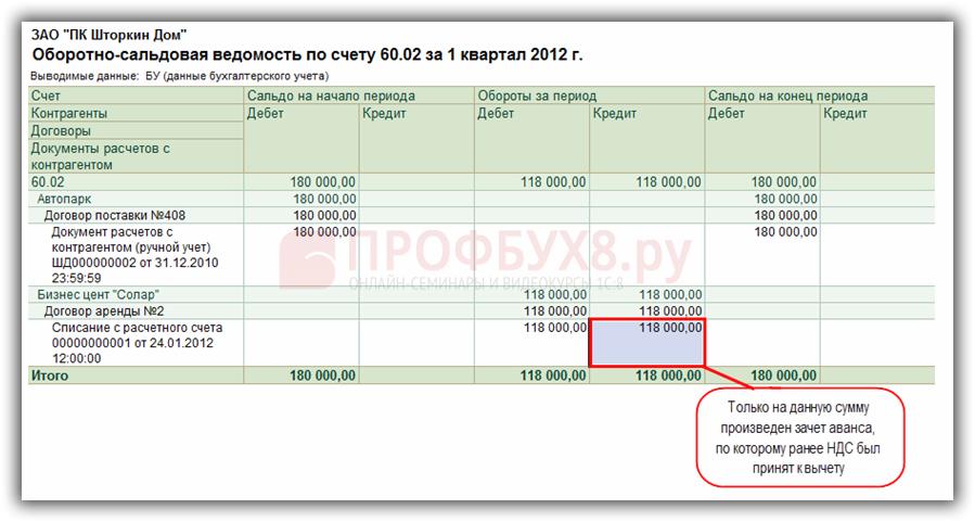 Заполнение книги покупок при импорте