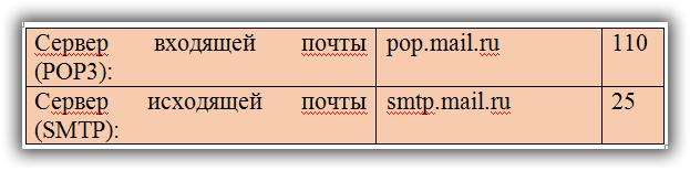 настройка Mail.ru без использования безопасного соединения