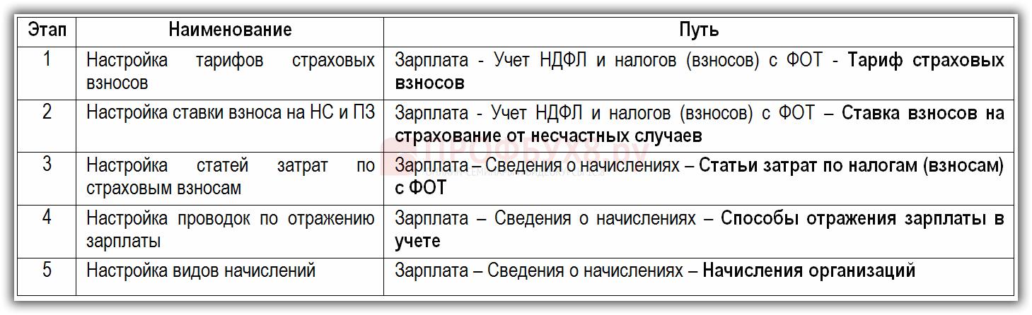 sshot-6