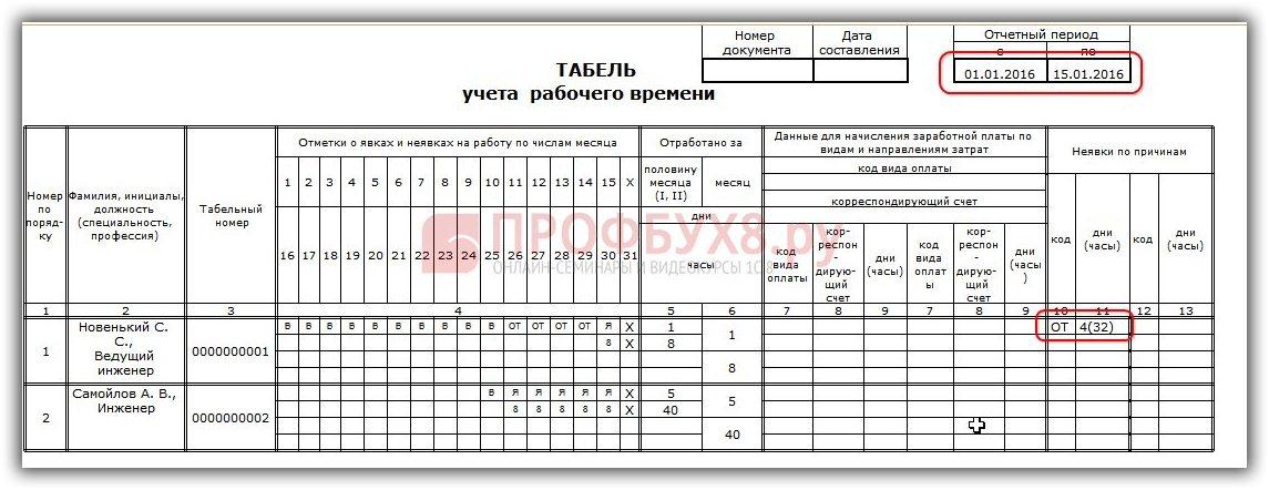 пример заполнения отчета Т-13