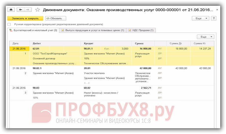 проводки документа Оказание производственных услуг