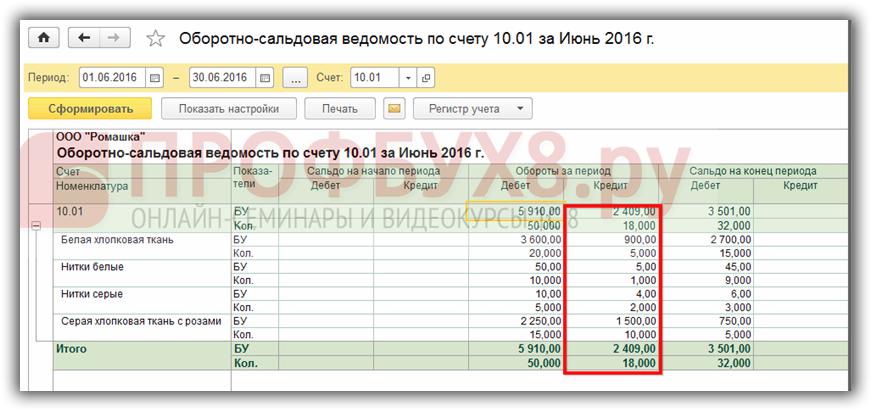 ОСВ по счету 10.01