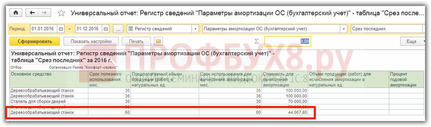 регистр сведений Параметры амортизации ОС (бухгалтерский учет)