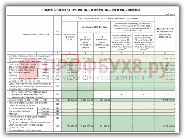 отчет РСВ-1