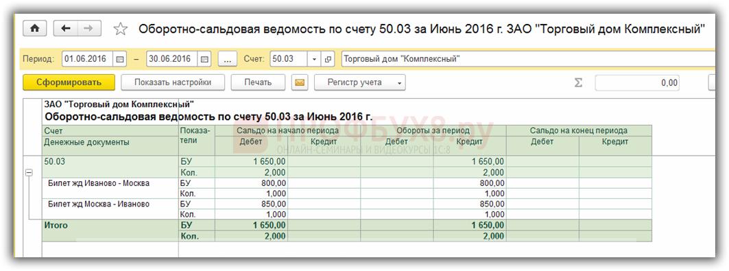 ОСВ по счету 50.03
