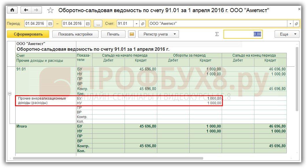 отражена сумма расхождения в ОСВ по счету 91.01