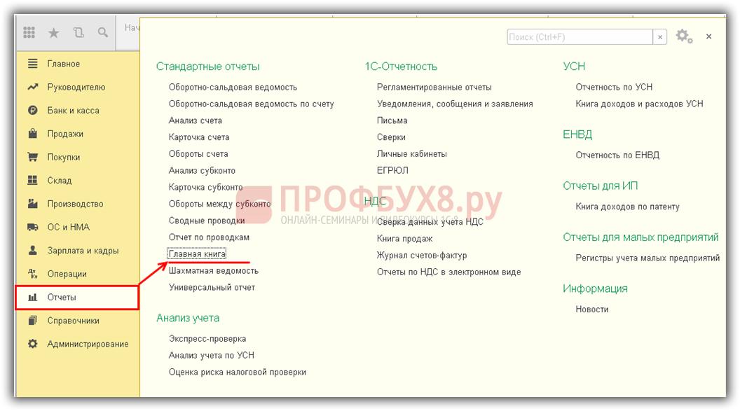 отчет Главная книга в интерфейсе 1С
