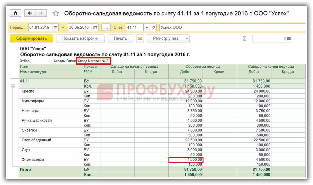 ОСВ по счету 41.11