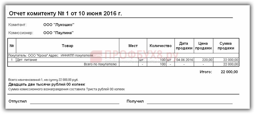 Отчет комитенту о продажах комиссионного товара