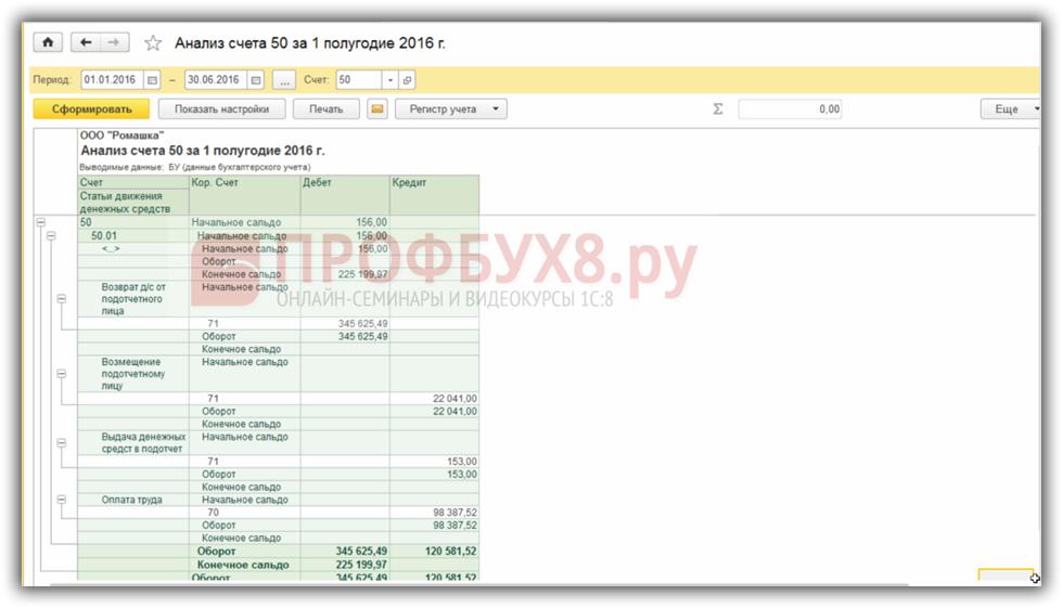 анализ счета  в разрезе корреспонденции по другим счетам бухгалтерского учета