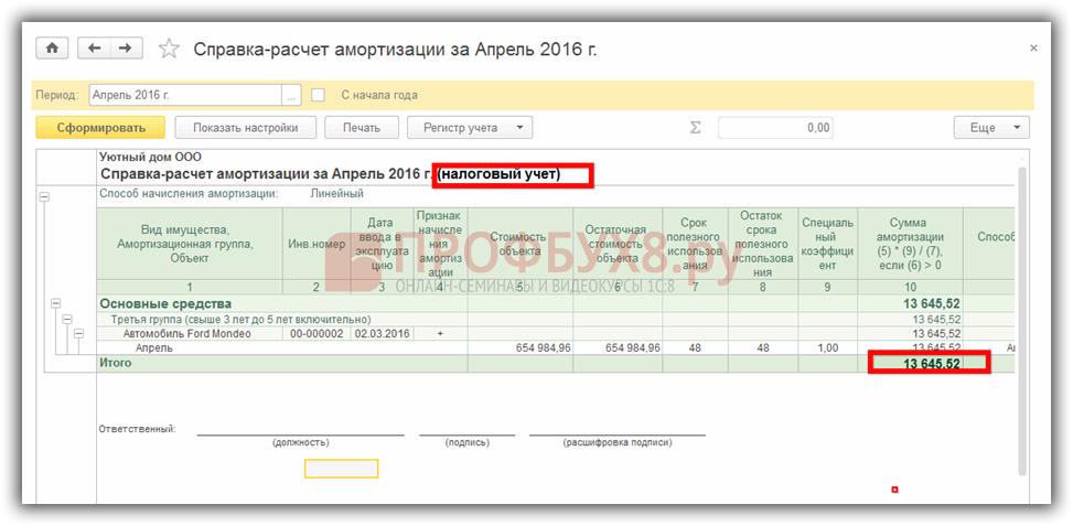 Справка-расчет амортизации (налоговый учет)