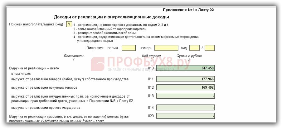 пример заполнения приложения № 1 к листу 02 ДНП