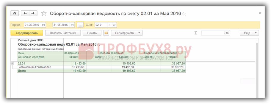 ОСВ по счету 02.01 по данным БУ
