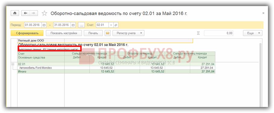 ОСВ по счету 02.01 по данным НУ