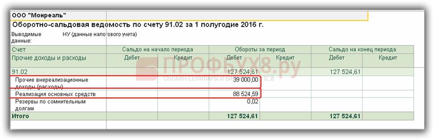 ОСВ по счету 91.02