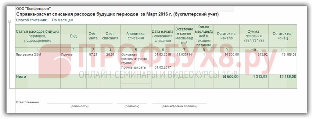Рпб расшифровка бухгалтерия тарифы по бухгалтерскому обслуживанию