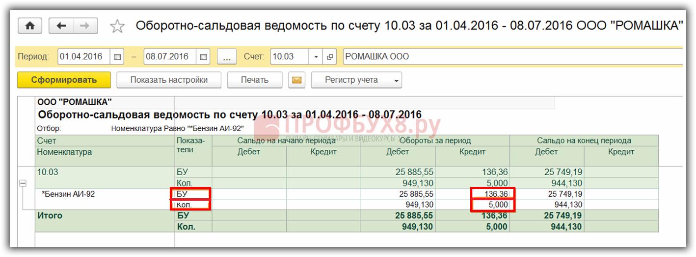 ОСВ по счету 10.03