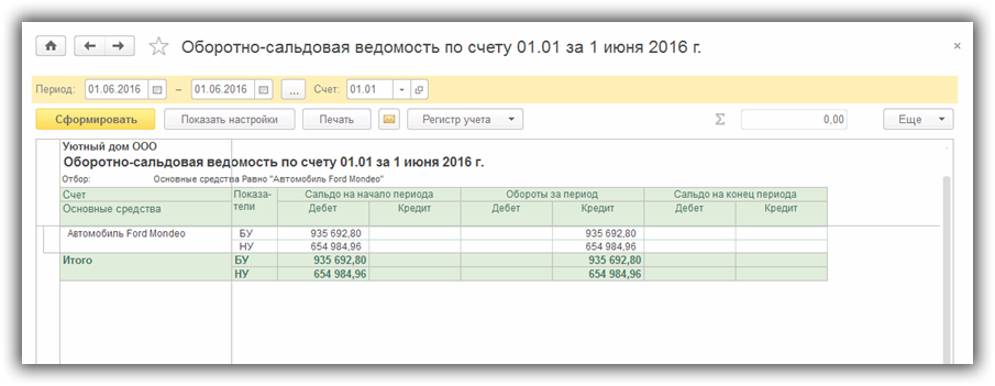 Учет основных средств в 1с 8.3 пошаговая инструкция