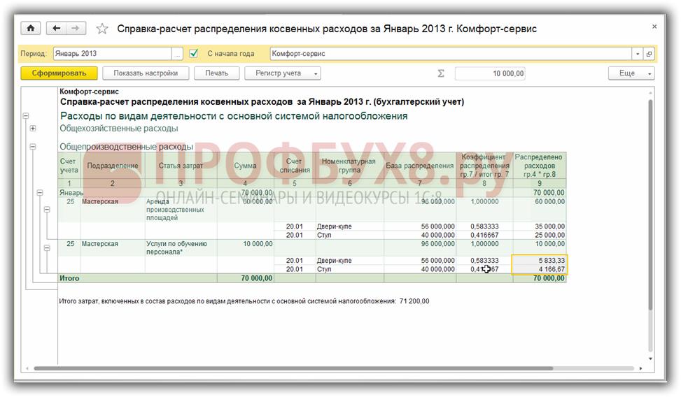 Справка-расчет распределения косвенных расходов