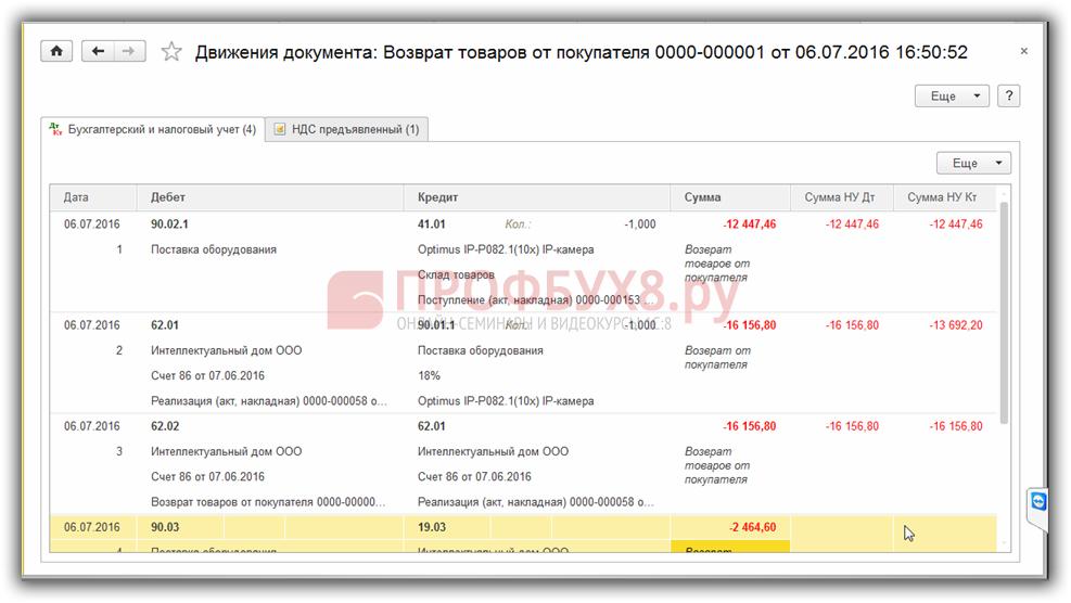 Узнать задолженность налоговой службы россии