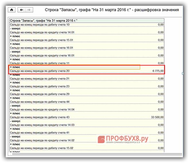 сальдо в строчке Запасы - Код 1210
