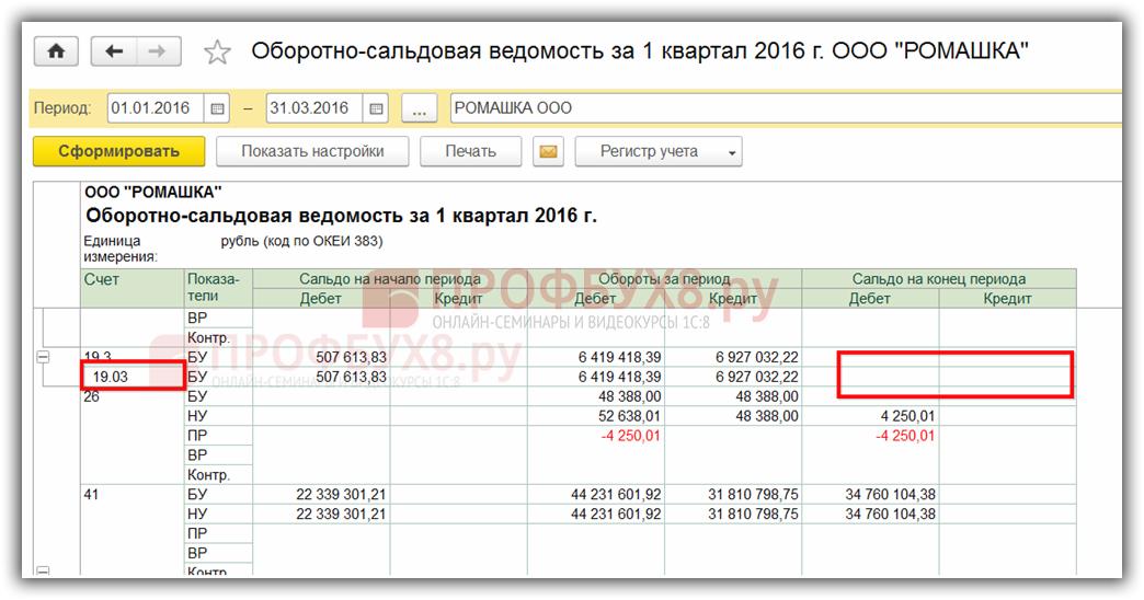 проверка формирования Книги покупок по ОСВ по счету 19