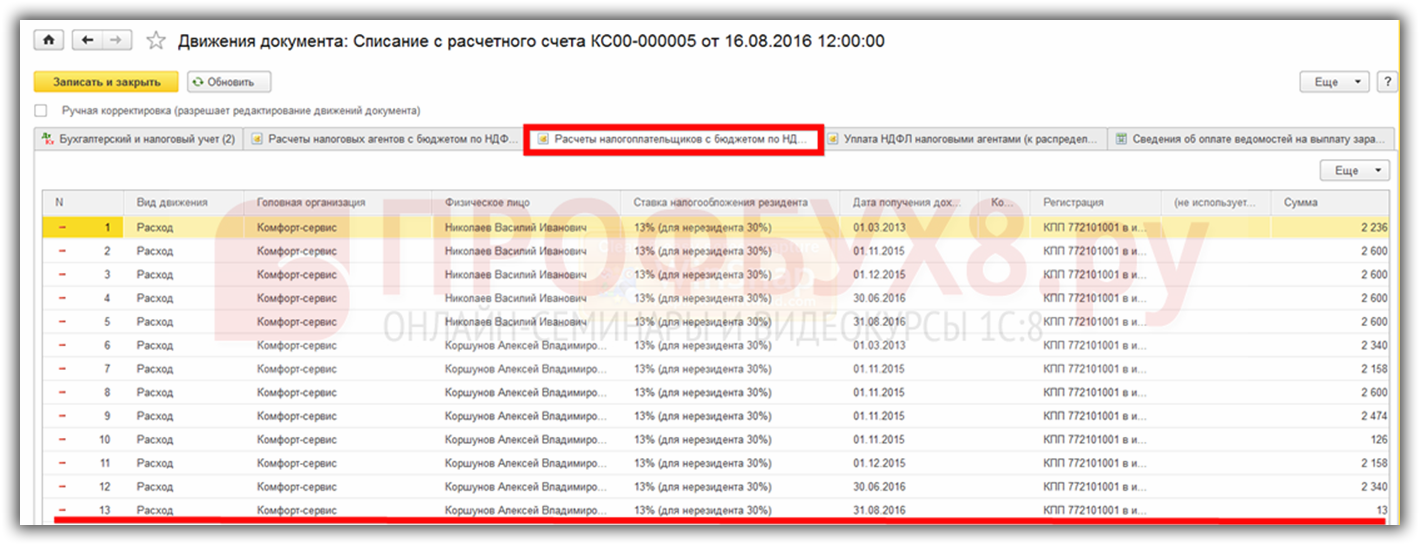 Расчеты налогоплательщиков с бюджетом по НДФЛ