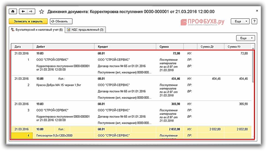 проводки документа Корректировка поступления в 1С 8.3