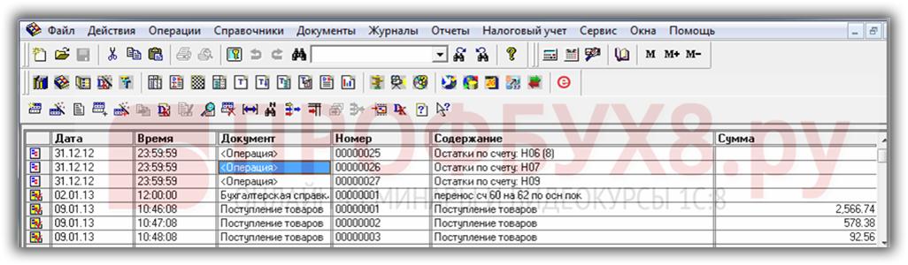 результаты свертки базы на 31.12.2012