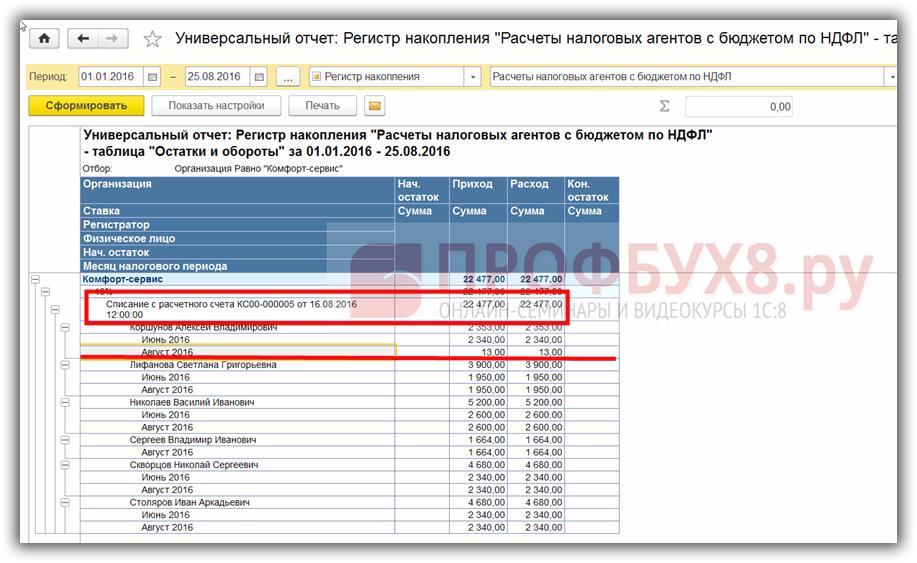 Проверка по регистру накопления Расчеты налоговых агентов с бюджетом по НДФЛ