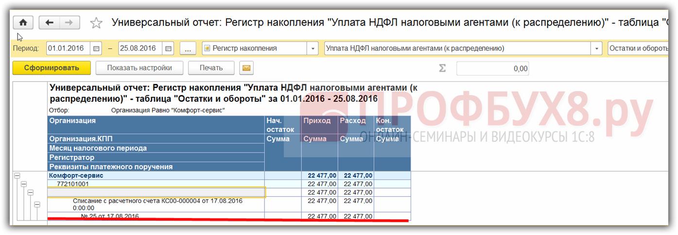Проверка по регистру накопления Уплата НДФЛ налоговыми агентами к распределению