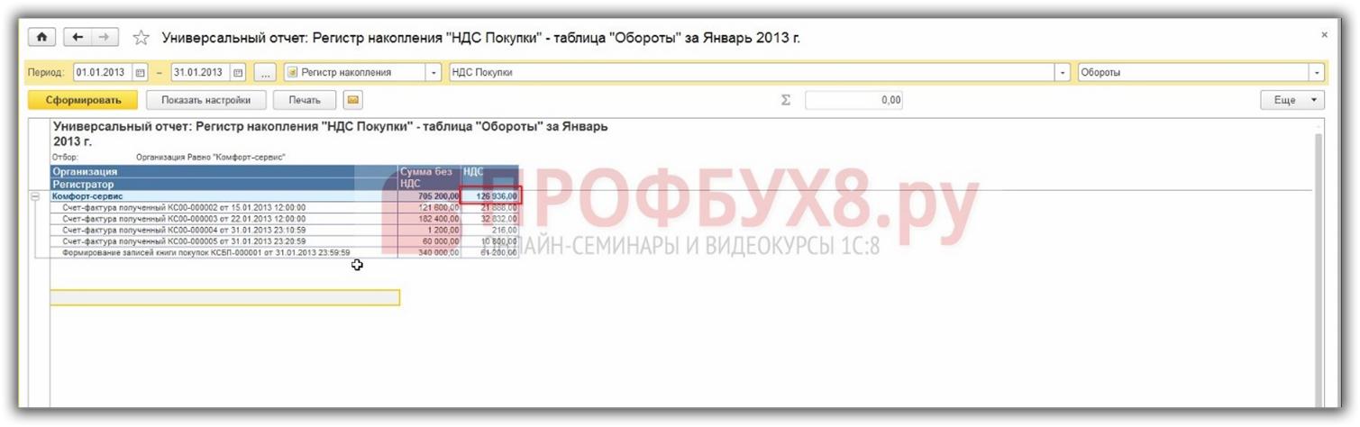 универсальный отчет по регистру накопления НДС покупки