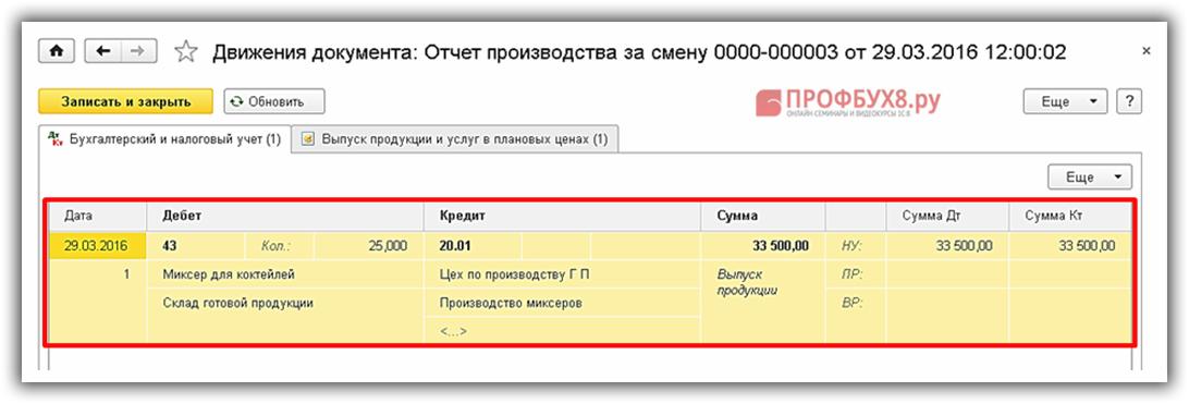 проводки по выпуску готовой продукции в 1С