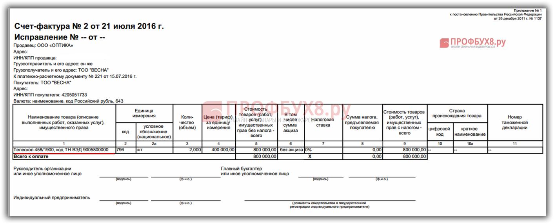 код ТН ВЭД выводится в графе 1 счета-фактуры
