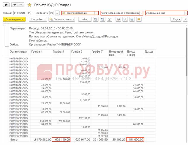 расчет суммы дохода при ЕНВД в регистре «КУДиР (раздел I)»